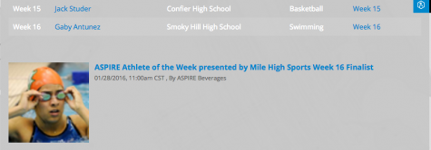Aspire Athlete of the Week at Smoky