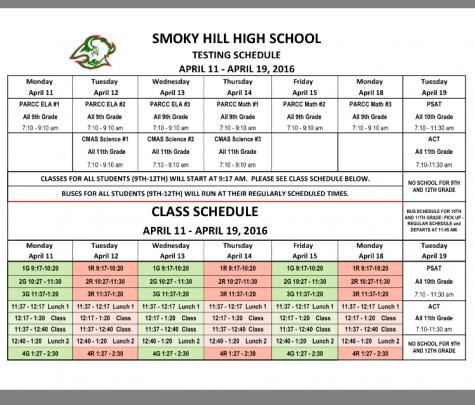 PSAT, ACT, CMAS Testing & Class Schedule