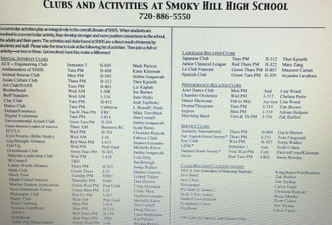 clubs and activities at shhs