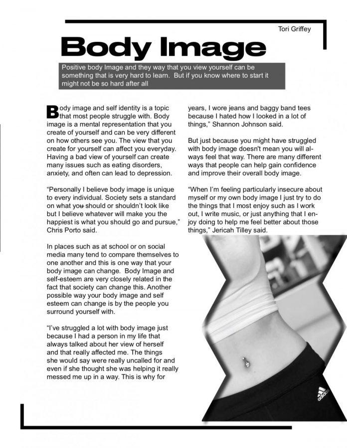 Body+Image