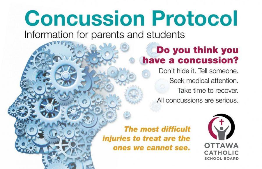 Concussion+Aviation